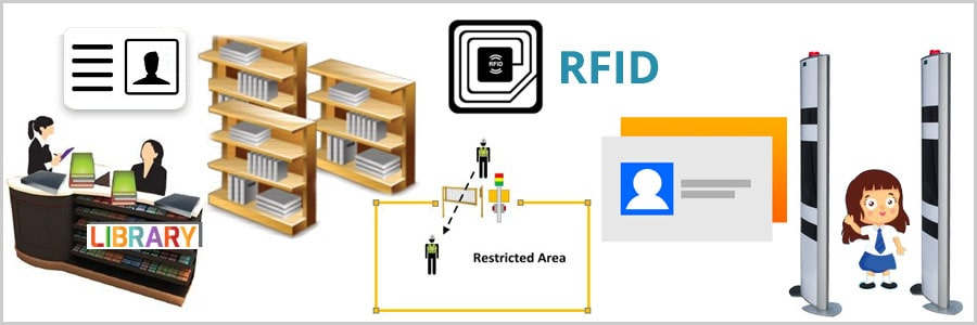 RFID tracking system